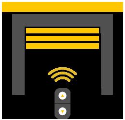 Funk-Steuerung für Garagentore