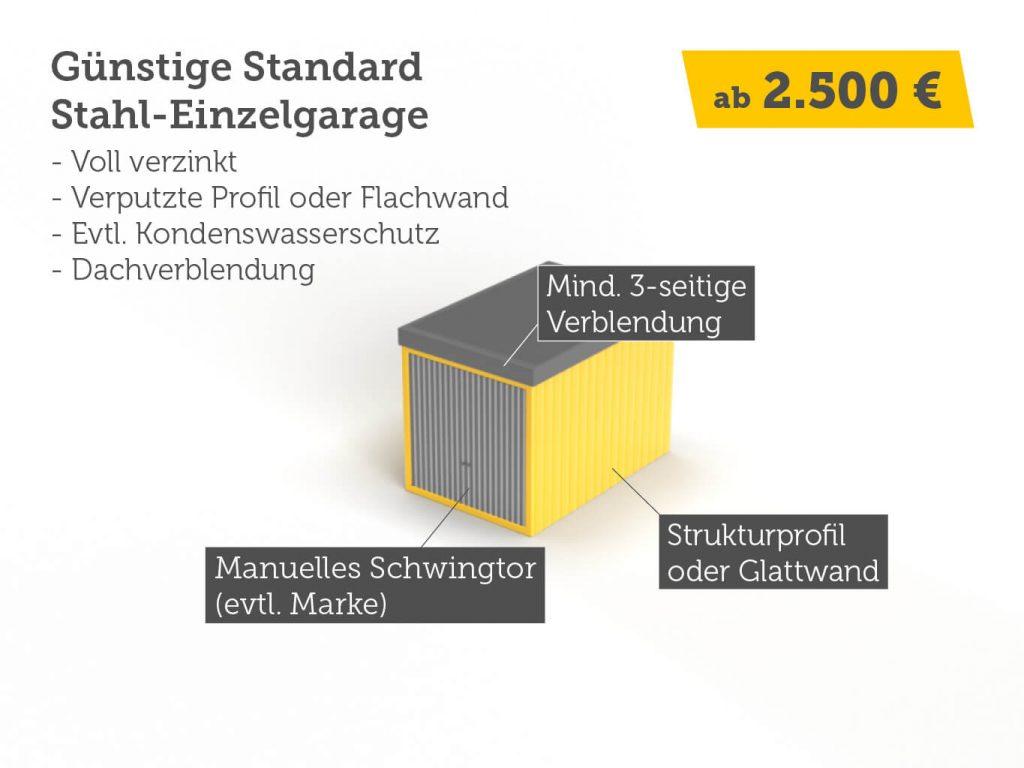 Einfache Standard-Einzelgarage aus Stahl